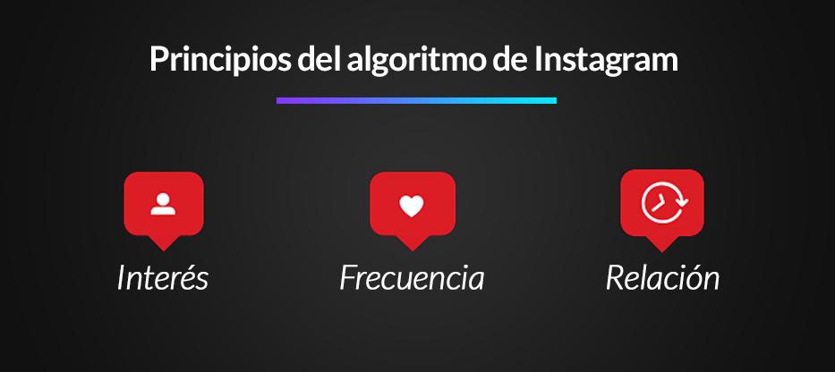principios del algoritmo de instagram